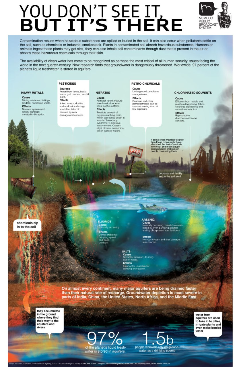 polluted-soil_51b1bd35ac763