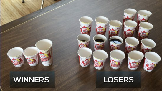 Roll-Up-The-Rim-Canada-150-3-Act-Math-Task.014-Act-3-Screenshot-of-Winners-and-Losers