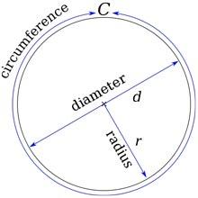 circlediameter220