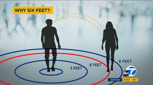 Why 6 feet? The science of social distancing - ABC7 Los Angeles